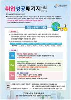 2015년 취업성공패키지 참여자 모집