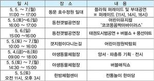 아동친화도시 순천, 어린이날 기념행사 개최